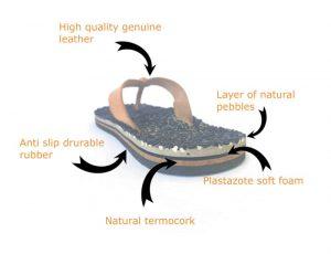 Othopedic flip flops